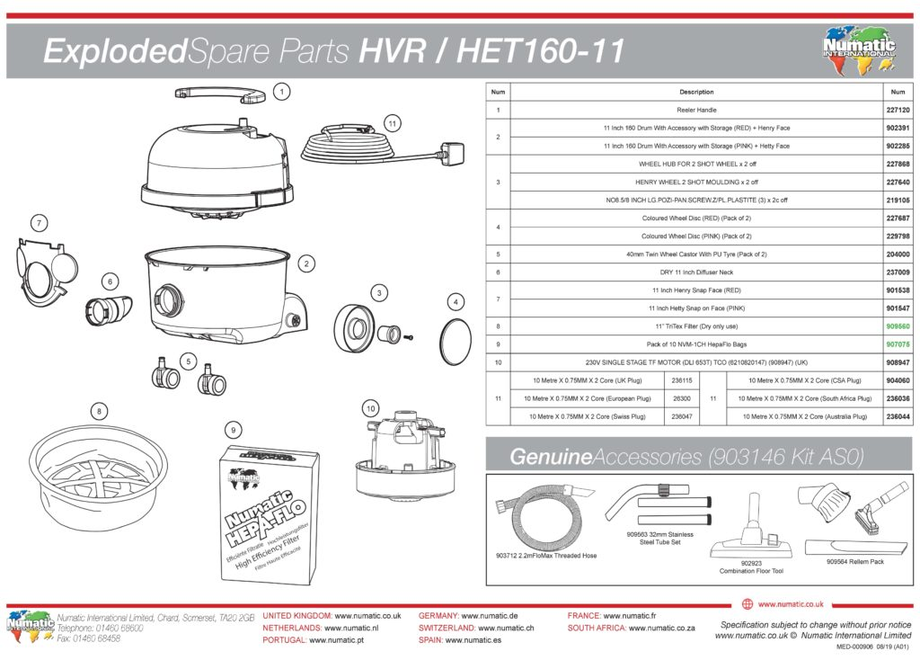 HVR/HET 160-11 (HENRY,HETTY) Exploded Spare Parts List