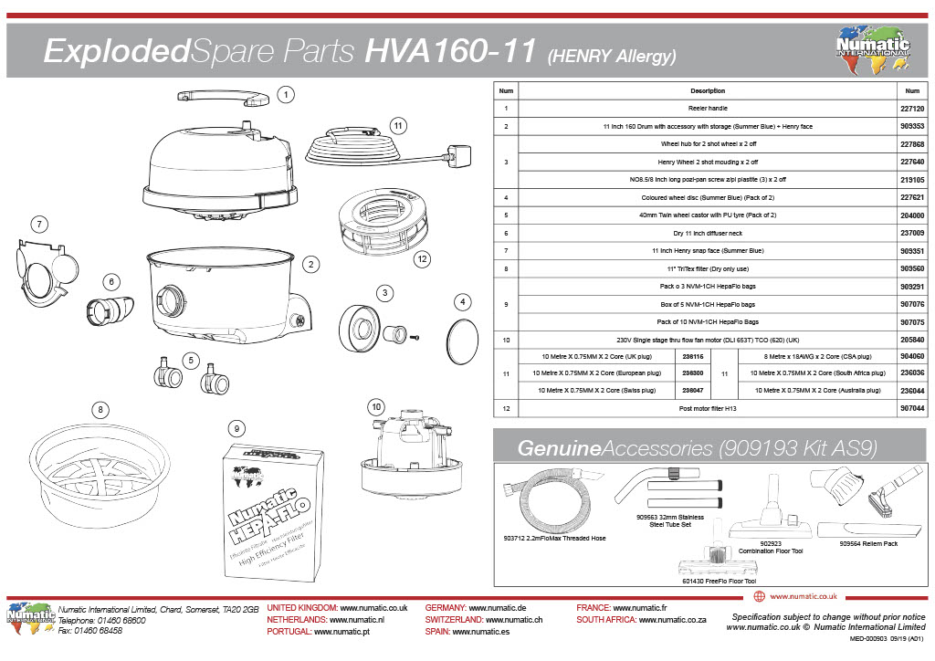 HVA-160 (ALLERGY) Exploded Spare Parts List