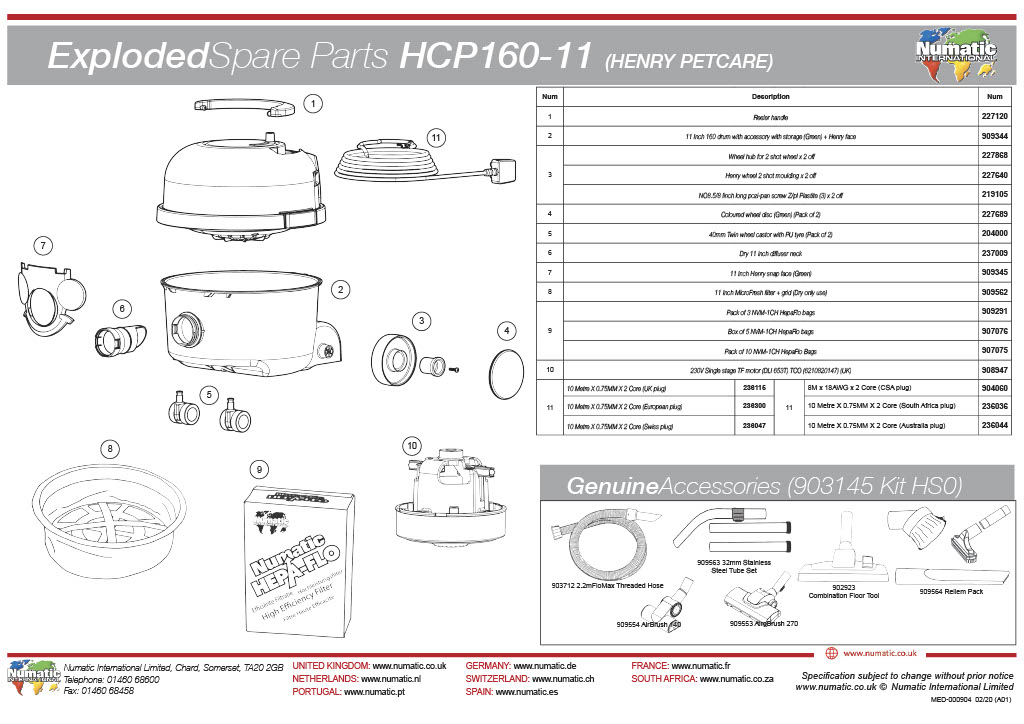 HPC-160 (PETCARE) Exploded Spare Parts List