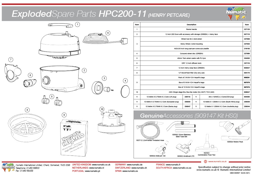 HPC-200 (PETCARE)Exploded Drawing