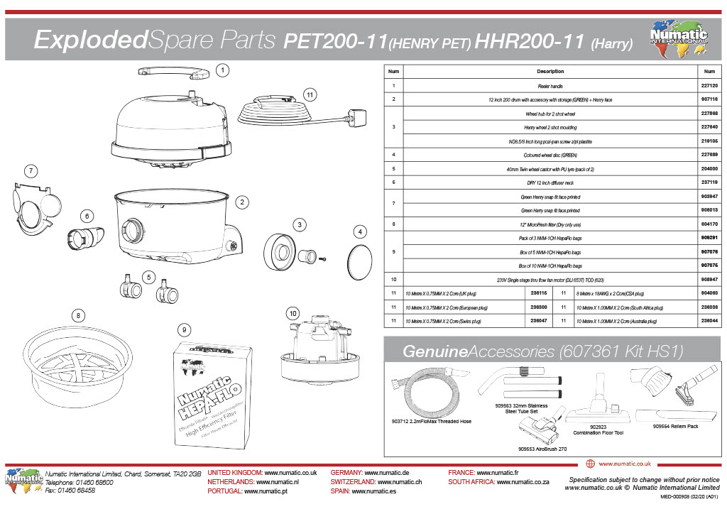 PET-200 (PET)Exploded Spare Parts List