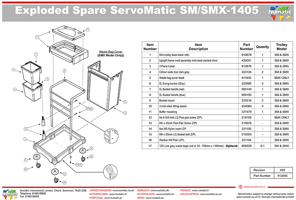 Servomatic SM/SMX 1405 Exploded Drawing