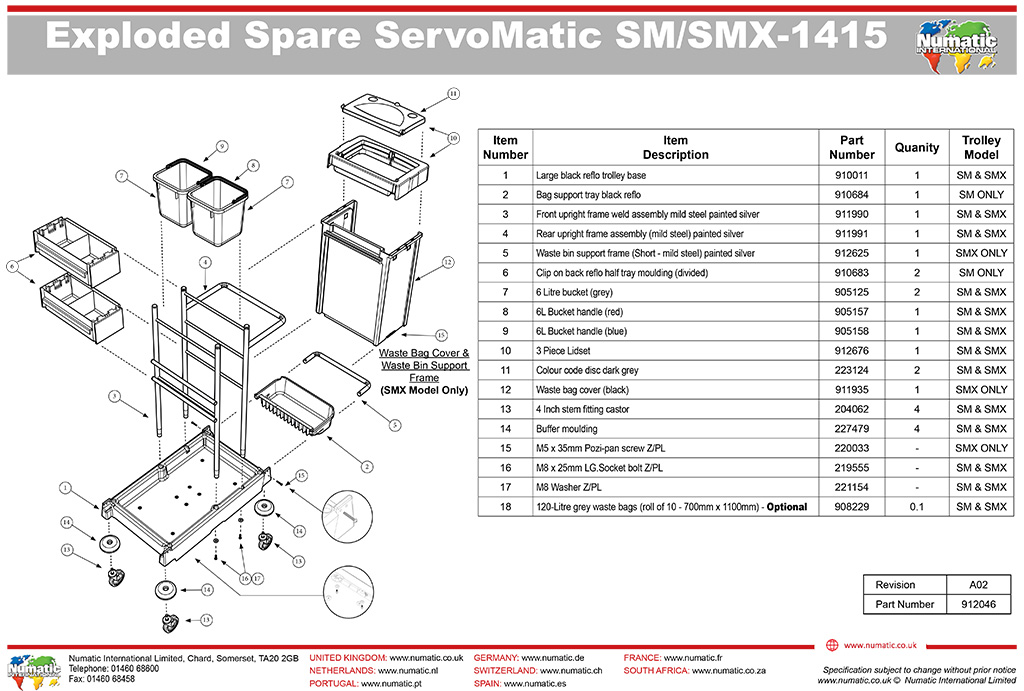 Servomatic SM/SMX 1415 Exploded Drawing