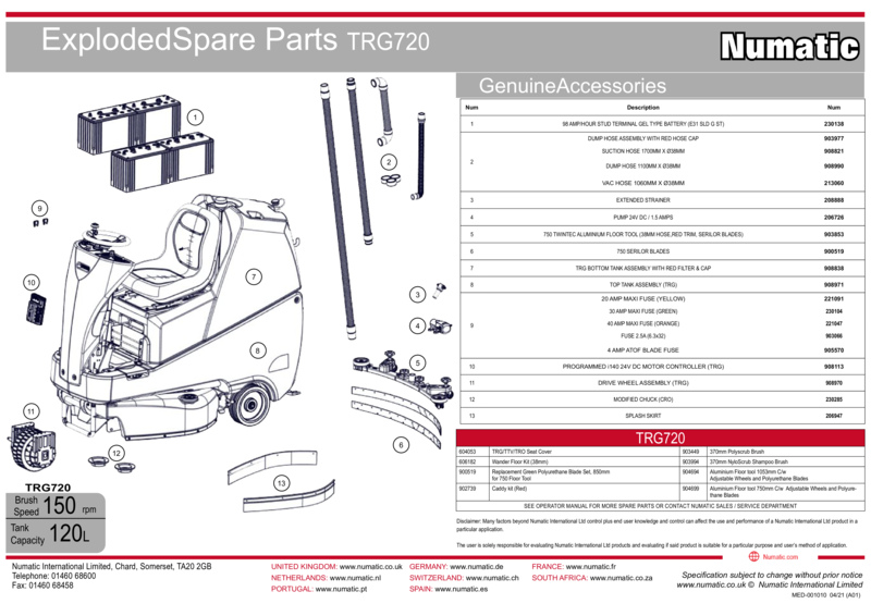 TRG720 Exploded Spare Parts Drawings